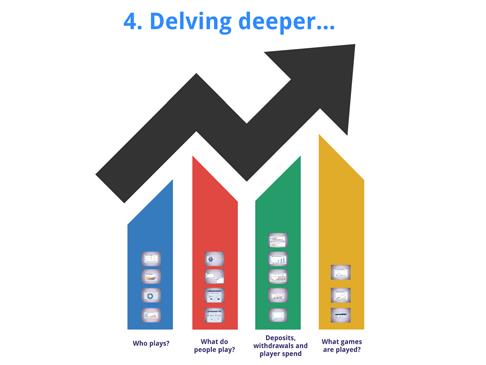 imagen: Gráfico Delving deeper